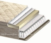 Матрас ортопедический Акант Болеро с конструкцией Pillow-Top